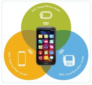 NFC_NXP